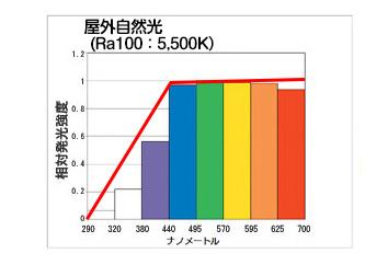 item028a
